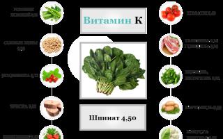 Витамин к в продуктах и препаратах