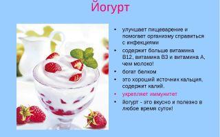 Витамины в йогурте