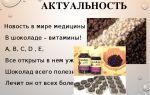 Витамины в шоколаде
