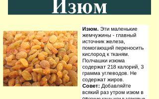Изюм: витамины и польза
