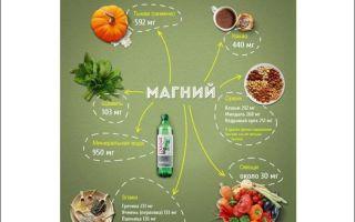 Витамины в облепихе
