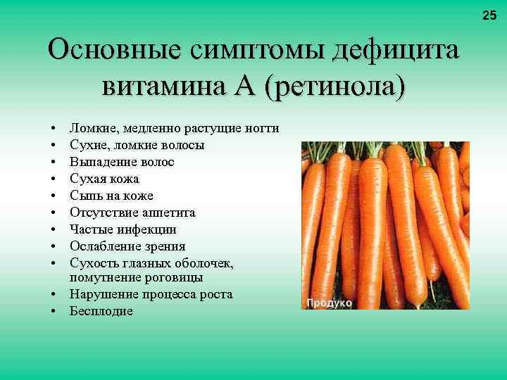 Нехватка витамина а - Азбука витаминов