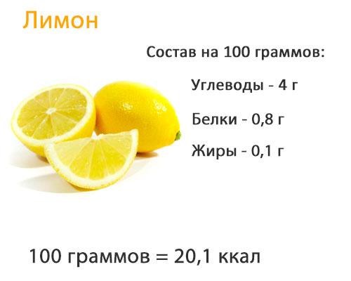 Какие витамины содержатся в лимоне с или а