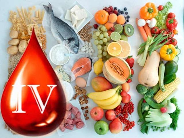 Диета по группе крови — основные правила, меню и отзывы