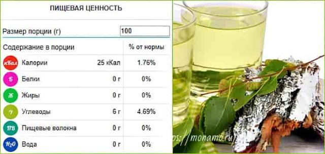 Сок березовый польза и вред